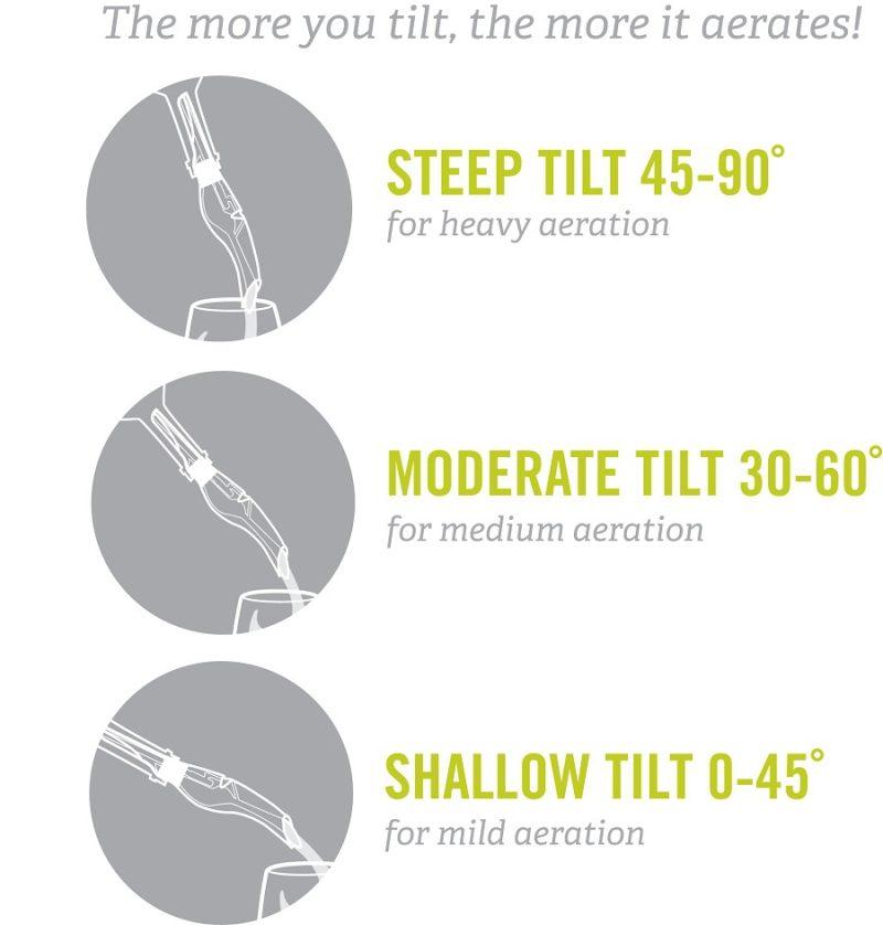 TILT™ Variable Aerator Instructions